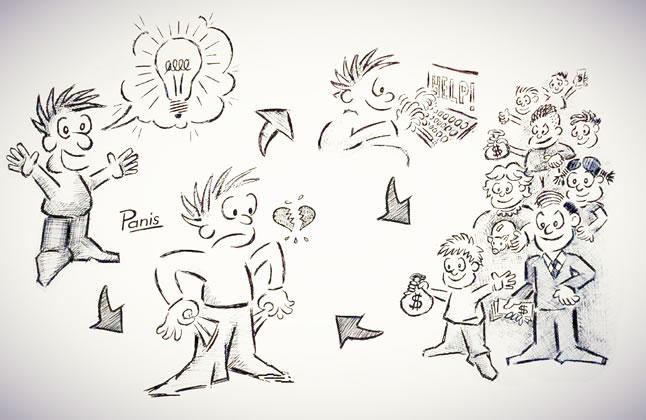 Crowdfunding: todos por um projeto!
