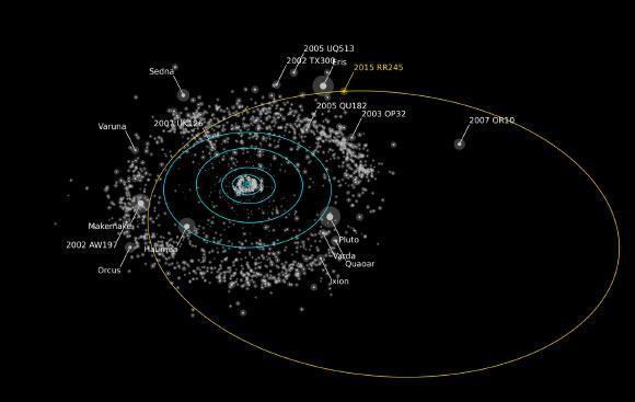 Novo planeta anão é encontrado nas profundezas geladas do espaço